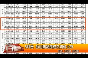 5月份 台山商品房成交均价上升