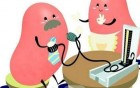肾脏损伤十大风险因素