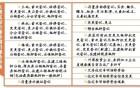 台山开设大湾区综合窗口,可办50多项服务