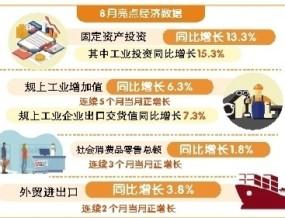 江门1-8月经济运行情况发布,多项指标实现正增长