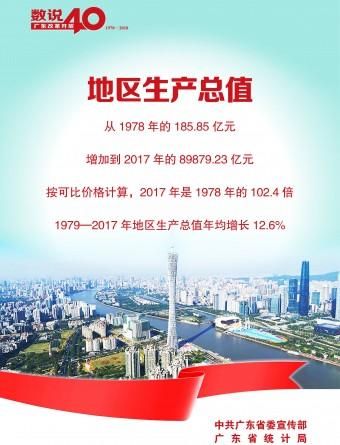 数说广东改革开放40年(1978_2018)